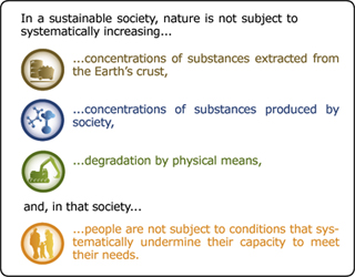 The Four System Conditions of a Sustainable Society   The Natural ...